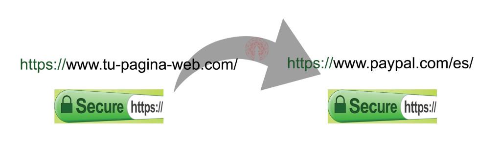 UML-https-web-paypal