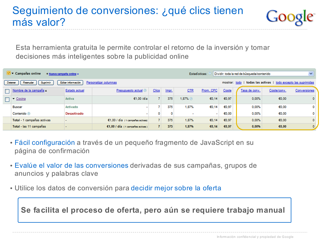 Adwords Optimizador de conversiones