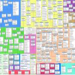 prestashop-datamodel-Schema-1.4.7.2