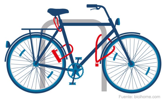 Cuál es el mejor candado para bicicletas baratas