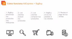 06 - AliExpress-BigBuy-Como-funciona_2019-08-13 a las 20.33.21