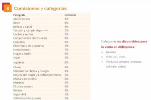 08 - AliExpress-Comisiones-Categorias_2019-08-13 a las 20.36.46